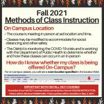 Fall 2021 methods of instructions slide 1