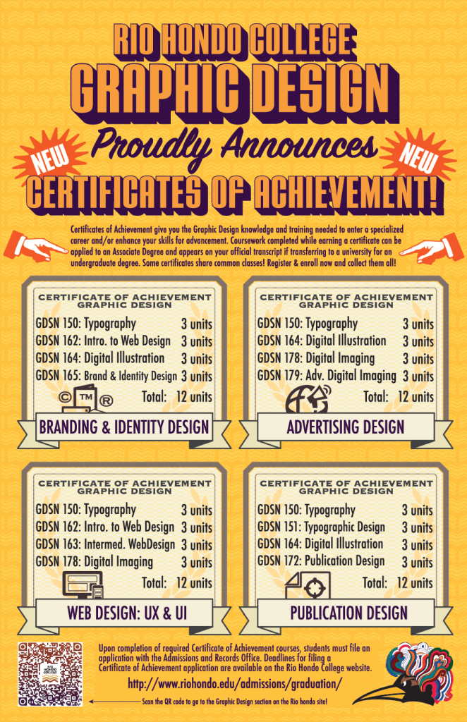 Rio Hondo Graphic Design Certificates of Achievement