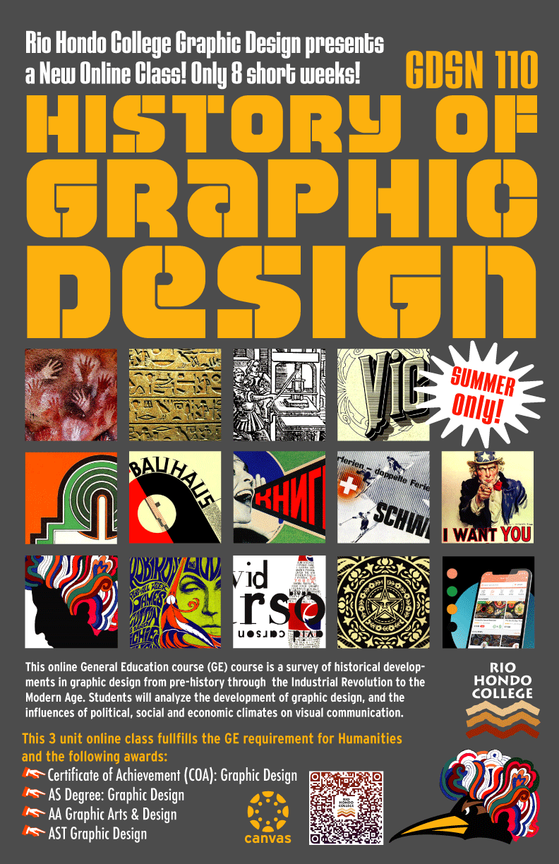 History of Graphic Design