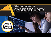Start a Career in Cybersecurity