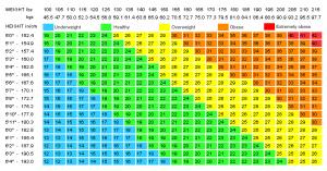 BMI-Chart1