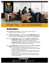 Rio Fast Facts 2018