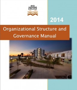 cover Governance Manual