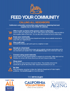 Feed your community